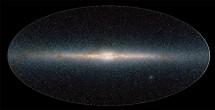 Milky Way filled with wandering stars