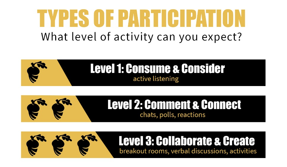 ELE workshop participation level guide helps employees find courses for preferred learning style