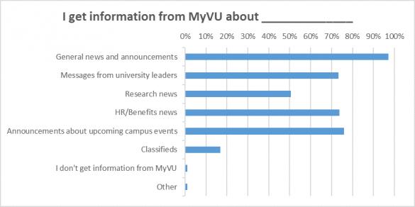 Information_areas_MyVU