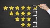 VUMCadopting online provider rating system