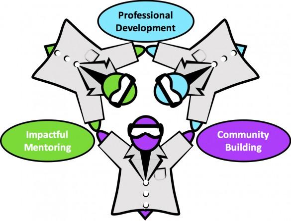 Collaborative For Student Success ~ Organization mentors graduate students builds community