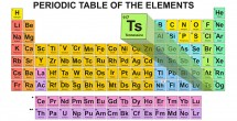 Tennessee may become second state in periodic table