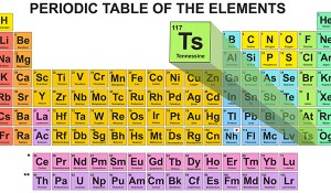 Tennessee may become second state in periodic table vanderbilt tennessee may become second state in periodic table vanderbilt news vanderbilt university urtaz Choice Image