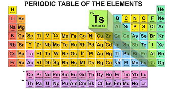 new periodic table highlighting Tennessine