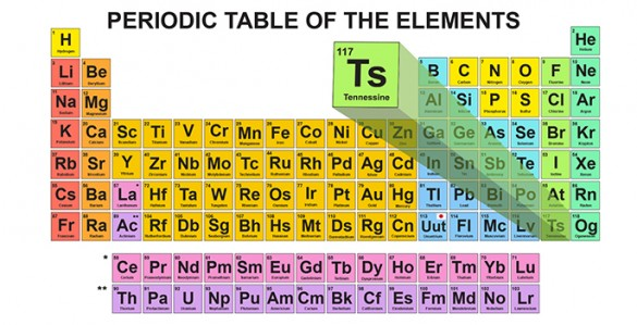 tennessine approved as name of newly discovered element vanderbilt news vanderbilt university