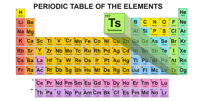 Tennessee gets its own element tennessine inverse for 119 elements in periodic table