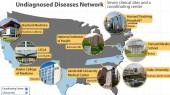Vanderbilt selected to participate in Undiagnosed Diseases Network