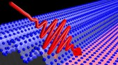 Ultrafast sonograms shed new light on rapid phase transitions