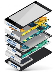 smartphone with labeled components