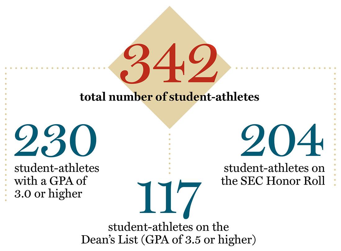 Athletes_Scholars